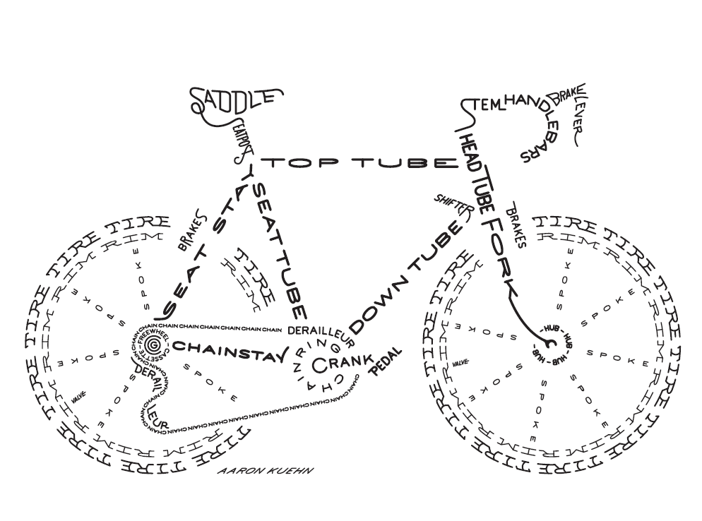 Bike phrases.png